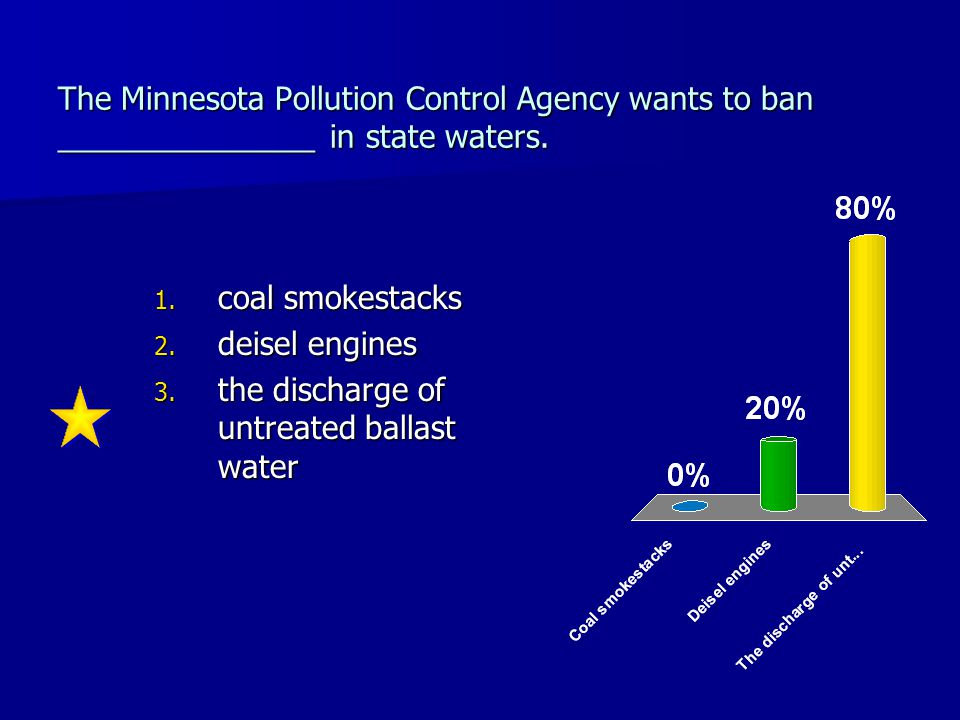 The Minnesota Pollution Control Agency wants to ban _______________ in state waters.