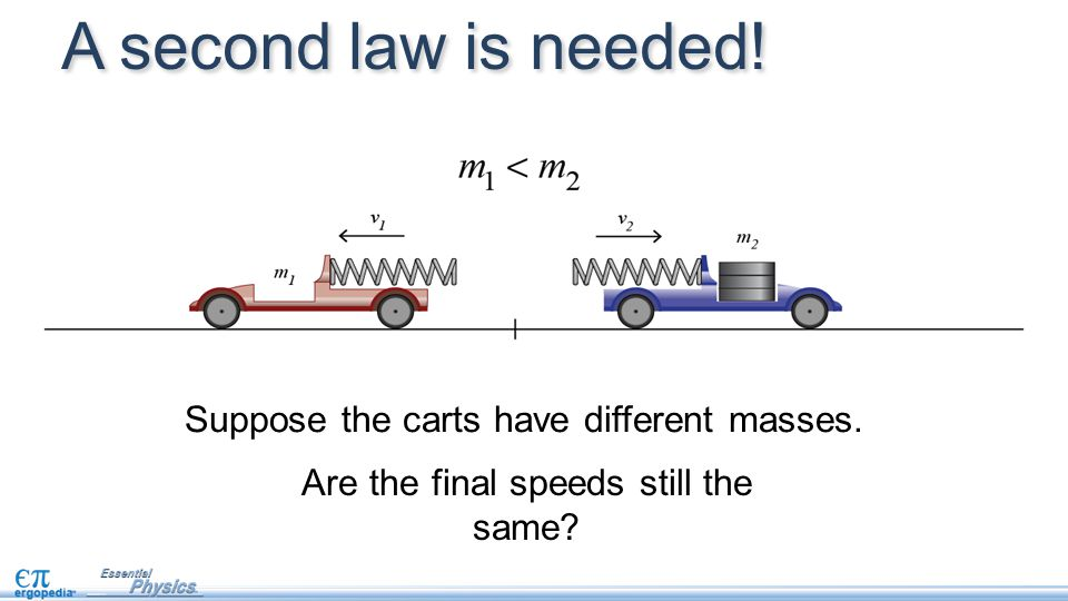 Suppose the carts have different masses. Are the final speeds still the same? A second law is needed!