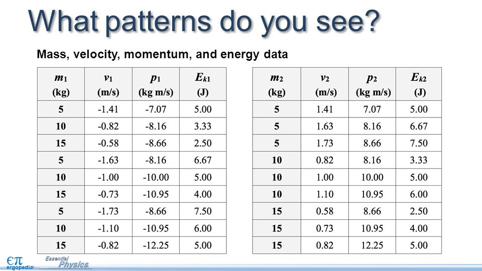 What patterns do you see? Mass, velocity, momentum, and energy data