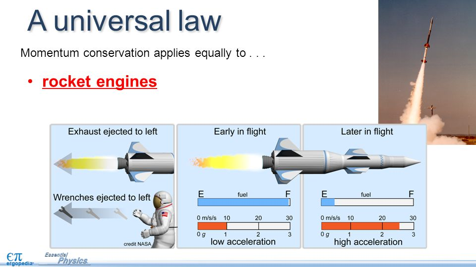 A universal law Momentum conservation applies equally to... rocket engines