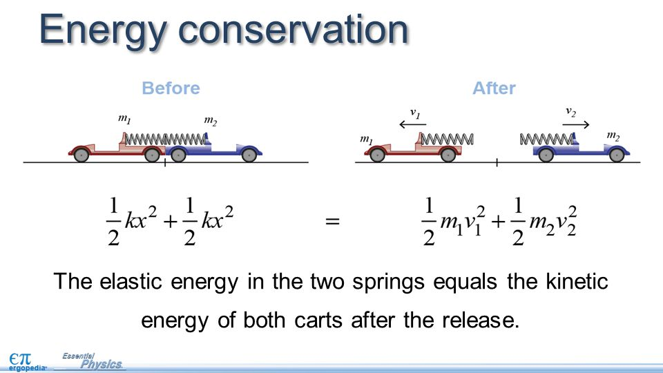 Energy conservation The elastic energy in the two springs equals the kinetic energy of both carts after the release.
