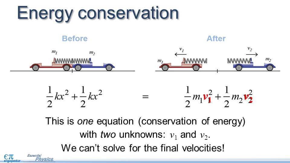 This is one equation (conservation of energy) with two unknowns: v 1 and v 2. We can't solve for the final velocities! Energy conservation v1v1 v2v2