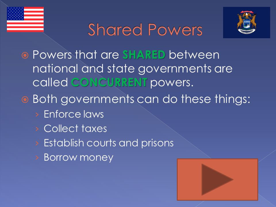 SHARED CONCURRENT  Powers that are SHARED between national and state governments are called CONCURRENT powers.