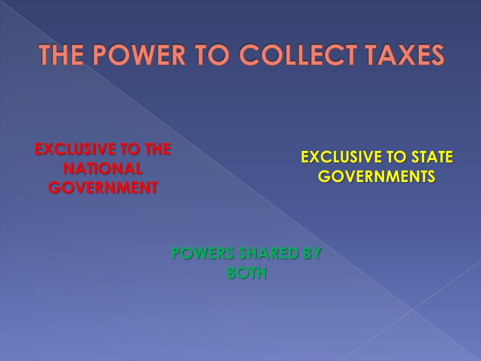 EXCLUSIVE TO THE NATIONAL GOVERNMENT EXCLUSIVE TO STATE GOVERNMENTS POWERS SHARED BY BOTH
