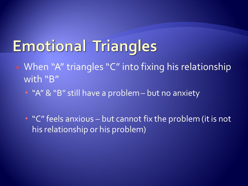 " When ""A"" triangles ""C"" into fixing his relationship with ""B""  ""A"" & ""B"" still have a problem – but no anxiety  ""C"" feels anxious – but cannot fix"
