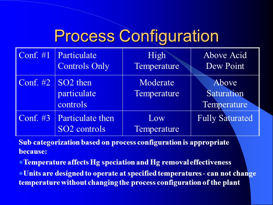 Process Configuration Conf. #1Particulate Controls Only High Temperature Above Acid Dew Point Conf.