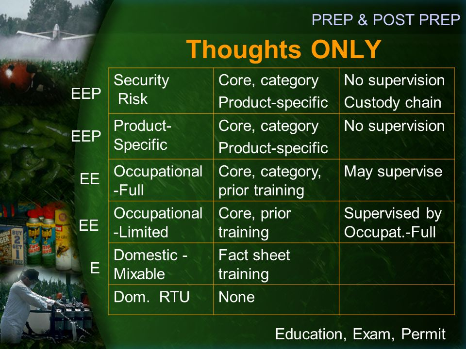 Thoughts ONLY Security Risk Core, category Product-specific No supervision Custody chain Product- Specific Core, category Product-specific No supervision Occupational -Full Core, category, prior training May supervise Occupational -Limited Core, prior training Supervised by Occupat.-Full Domestic - Mixable Fact sheet training Dom.
