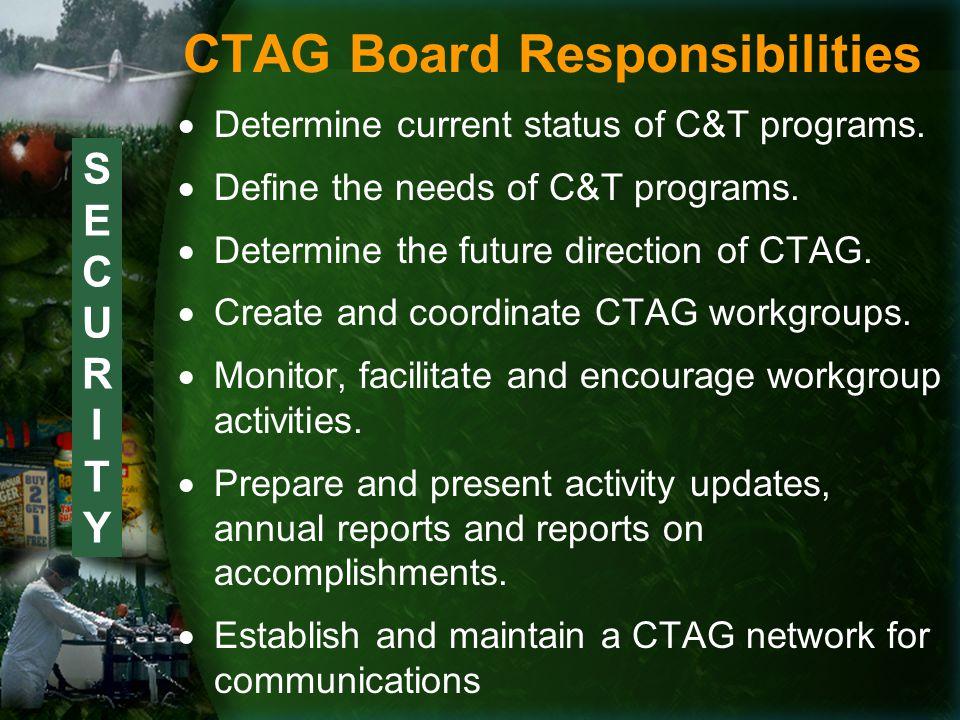 CTAG Board Responsibilities  Determine current status of C&T programs.