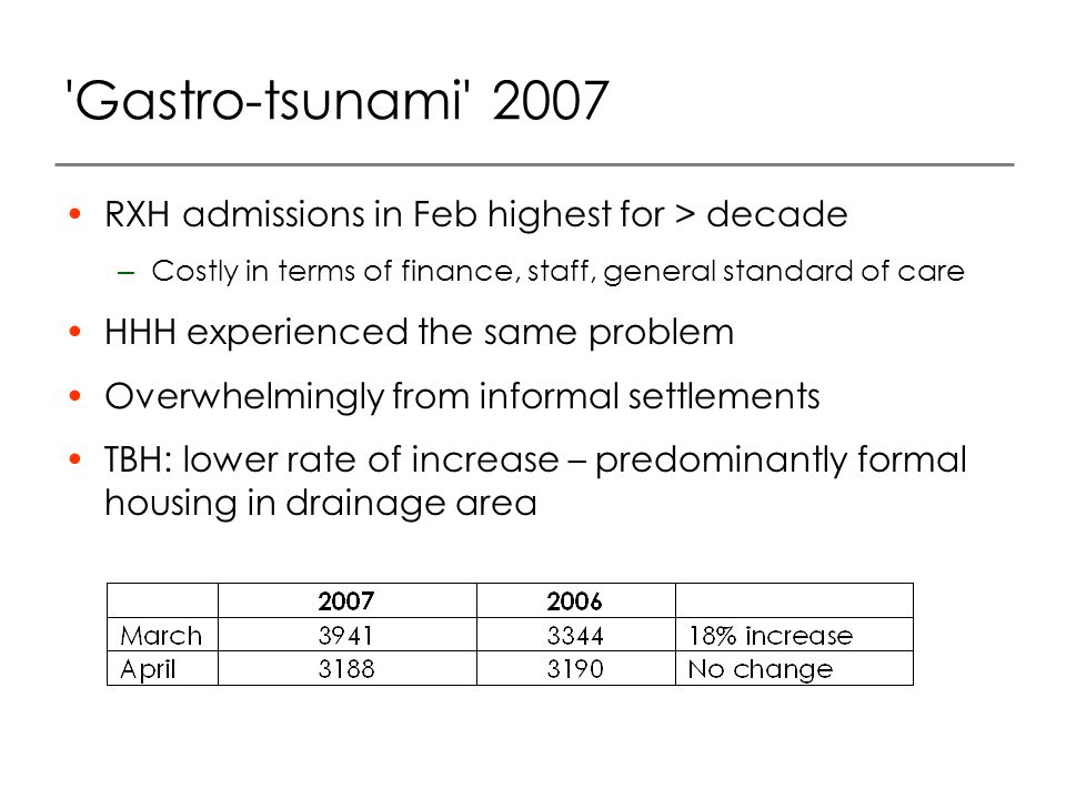 Gastro-tsunami 2007 Overall Hospital Occupancy at RCCH rose to 91% in March 2007, the highest recorded in recent years.