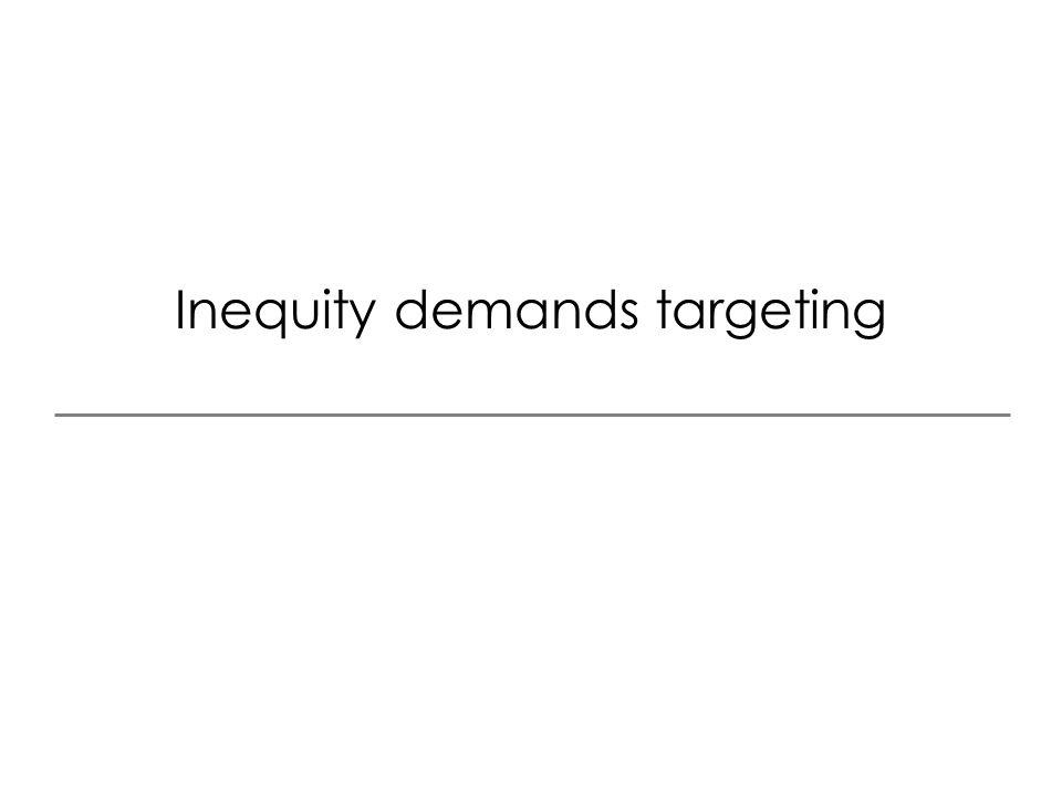 Inequity demands targeting