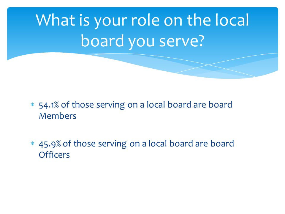 What is your role on the local board you serve.