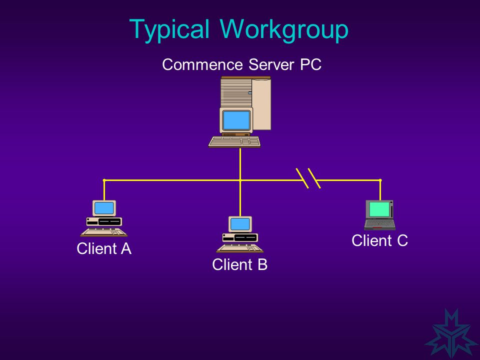 Typical Workgroup Commence Server PC Client A Client B Client C