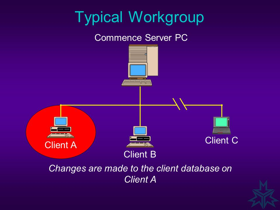 Typical Workgroup Changes are made to the client database on Client A Commence Server PC Client A Client B Client C