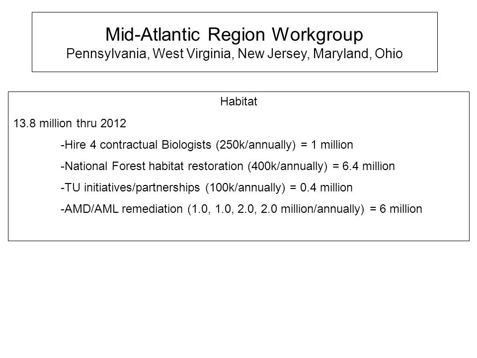 Mid-Atlantic Region Workgroup Pennsylvania, West Virginia, New Jersey, Maryland, Ohio Habitat 13.8 million thru 2012 -Hire 4 contractual Biologists (250k/annually) = 1 million -National Forest habitat restoration (400k/annually) = 6.4 million -TU initiatives/partnerships (100k/annually) = 0.4 million -AMD/AML remediation (1.0, 1.0, 2.0, 2.0 million/annually) = 6 million