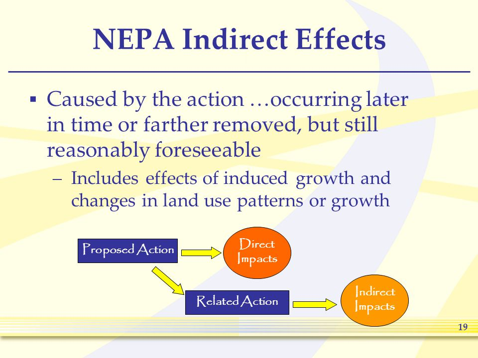 19 NEPA Indirect Effects  Caused by the action …occurring later in time or farther removed, but still reasonably foreseeable –Includes effects of induced growth and changes in land use patterns or growth Proposed Action Direct Impacts Related Action Indirect Impacts