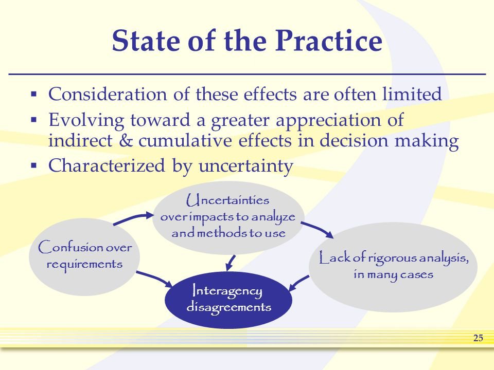 25 State of the Practice Confusion over requirements Uncertainties over impacts to analyze and methods to use Lack of rigorous analysis, in many cases Interagency disagreements  Consideration of these effects are often limited  Evolving toward a greater appreciation of indirect & cumulative effects in decision making  Characterized by uncertainty
