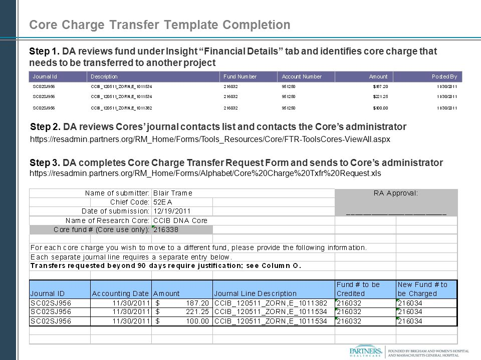 "Core Charge Transfer Template Completion Step 1. DA reviews fund under Insight ""Financial Details"" tab and identifies core charge that needs to be tra"