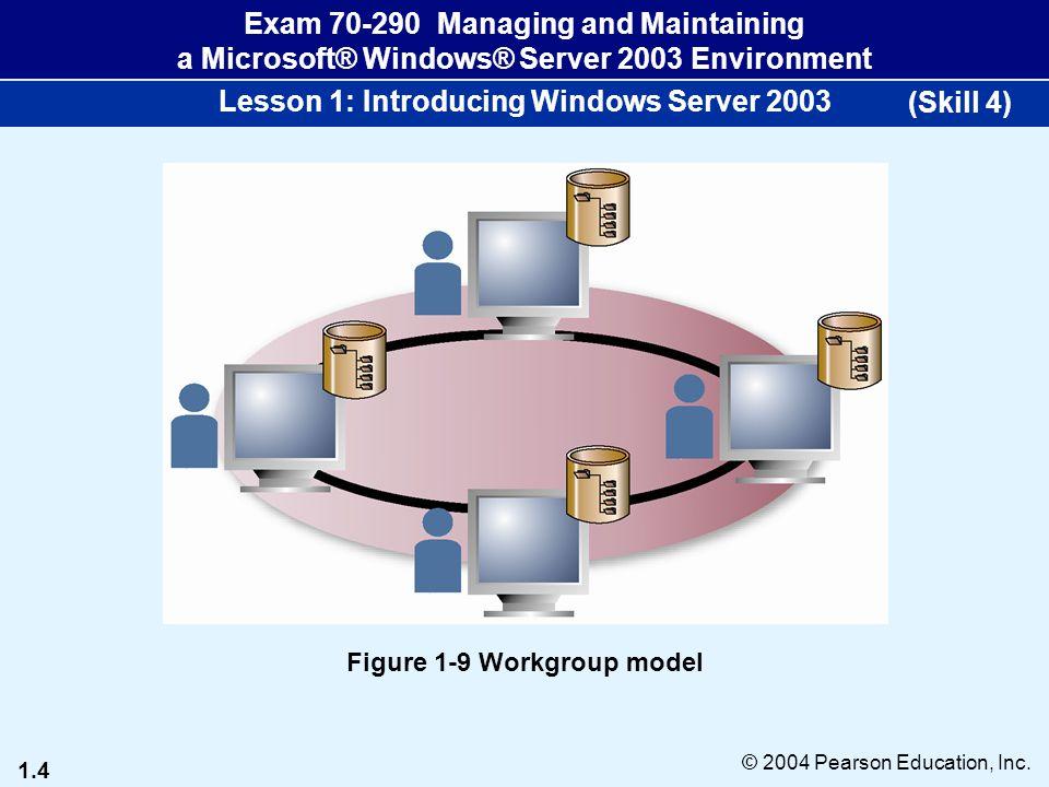 1.5 © 2004 Pearson Education, Inc.