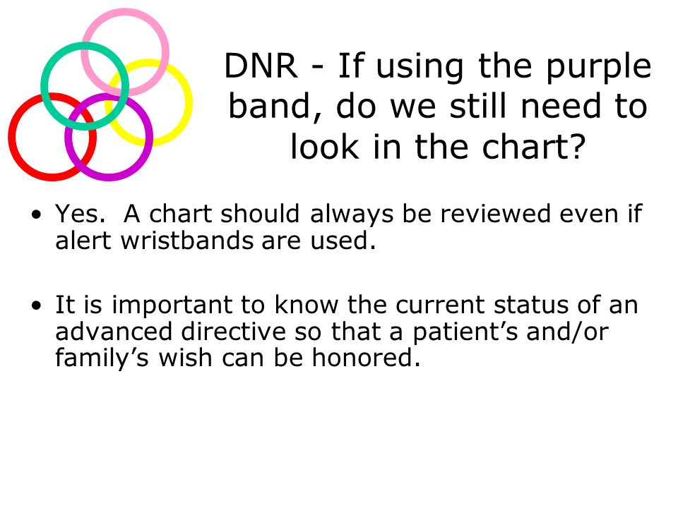 DNR - If using the purple band, do we still need to look in the chart.