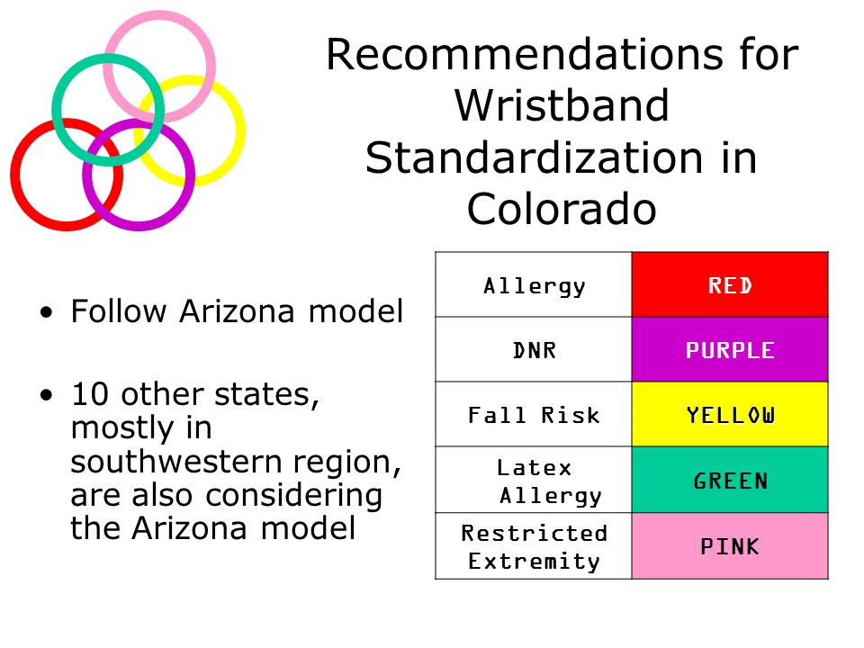 Recommendations for Wristband Standardization in Colorado Follow Arizona model 10 other states, mostly in southwestern region, are also considering the Arizona model AllergyRED DNRPURPLE Fall RiskYELLOW Latex Allergy GREEN Restricted Extremity PINK