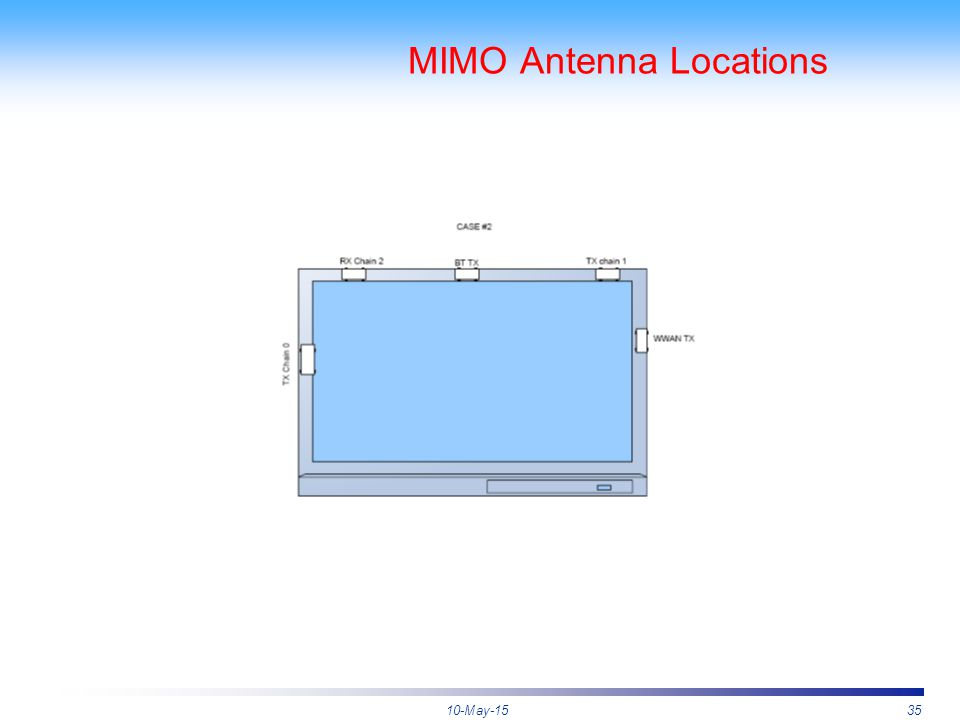10-May-1535 MIMO Antenna Locations