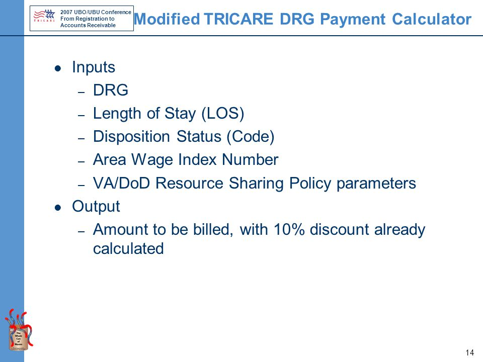 2007 UBO/UBU Conference From Registration to Accounts Receivable 14 Modified TRICARE DRG Payment Calculator Inputs – DRG – Length of Stay (LOS) – Disposition Status (Code) – Area Wage Index Number – VA/DoD Resource Sharing Policy parameters Output – Amount to be billed, with 10% discount already calculated