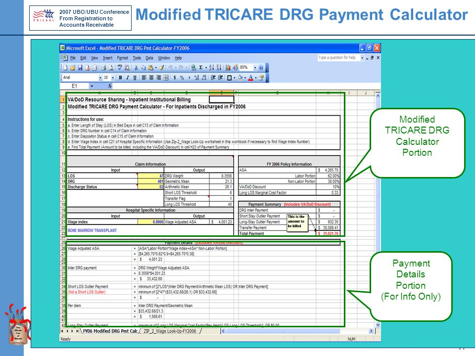 2007 UBO/UBU Conference From Registration to Accounts Receivable 17 Modified TRICARE DRG Payment Calculator Payment Details Portion (For Info Only) Modified TRICARE DRG Calculator Portion