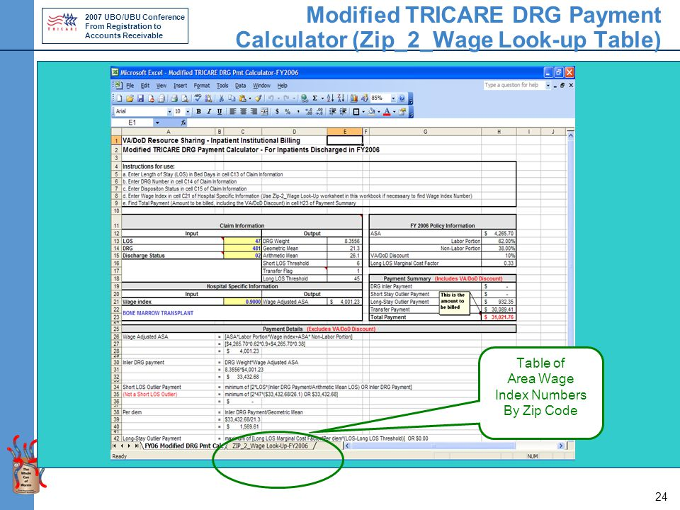 2007 UBO/UBU Conference From Registration to Accounts Receivable 24 Modified TRICARE DRG Payment Calculator (Zip_2_Wage Look-up Table) Table of Area Wage Index Numbers By Zip Code