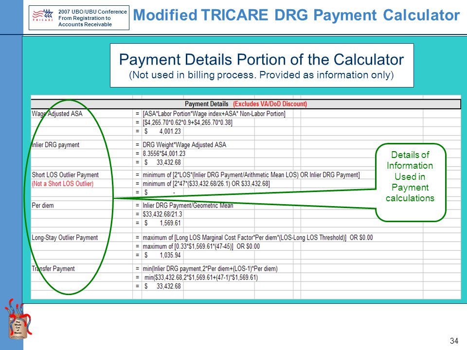 2007 UBO/UBU Conference From Registration to Accounts Receivable 34 Modified TRICARE DRG Payment Calculator Payment Details Portion of the Calculator (Not used in billing process.