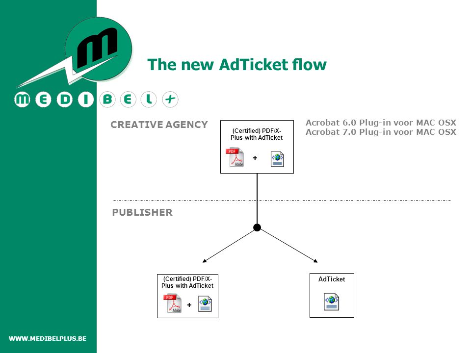 WWW.MEDIBELPLUS.BE CREATIVE AGENCY (Certified) PDF/X- Plus with AdTicket + AdTicket (Certified) PDF/X- Plus with AdTicket + PUBLISHER Acrobat 6.0 Plug-in voor MAC OSX Acrobat 7.0 Plug-in voor MAC OSX The new AdTicket flow