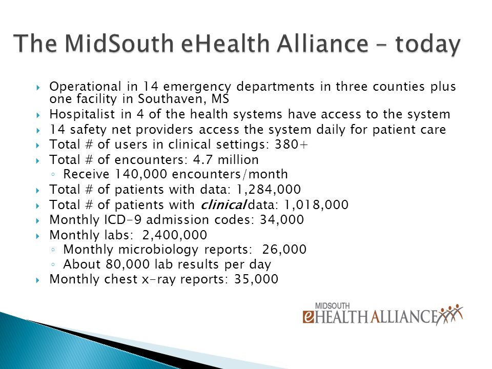  Operational in 14 emergency departments in three counties plus one facility in Southaven, MS  Hospitalist in 4 of the health systems have access to the system  14 safety net providers access the system daily for patient care  Total # of users in clinical settings: 380+  Total # of encounters: 4.7 million ◦ Receive 140,000 encounters/month  Total # of patients with data: 1,284,000  Total # of patients with clinical data: 1,018,000  Monthly ICD-9 admission codes: 34,000  Monthly labs: 2,400,000 ◦ Monthly microbiology reports: 26,000 ◦ About 80,000 lab results per day  Monthly chest x-ray reports: 35,000