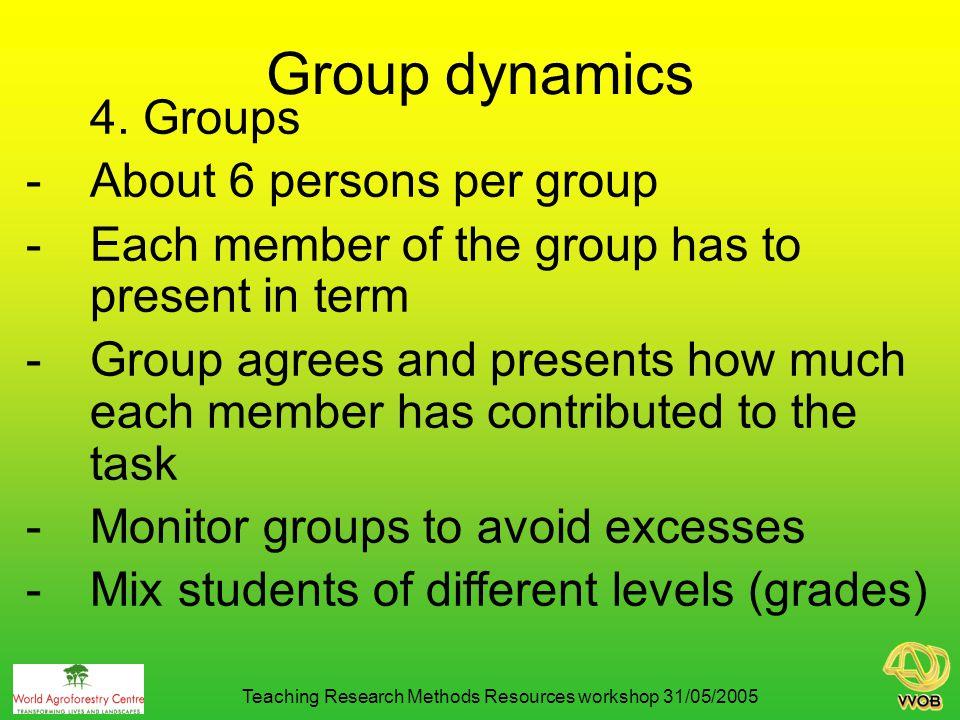 Group dynamics 4.