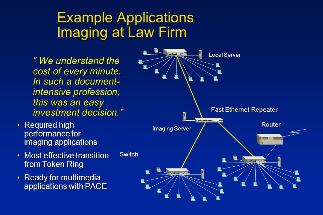 Example Applications Imaging at Law Firm Required high performance for imaging applicationsRequired high performance for imaging applications Most effective transition from Token RingMost effective transition from Token Ring Ready for multimedia applications with PACEReady for multimedia applications with PACE We understand the cost of every minute.