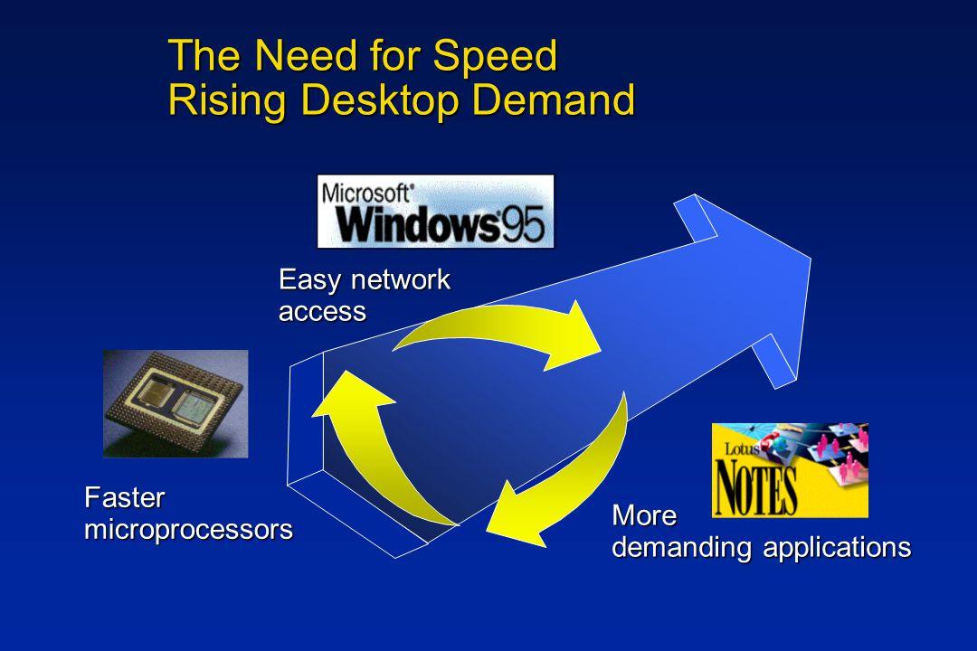 Applications Demand More Bandwidth Skier Skier 200K 500K 3,000K 199719981999 PowerPoint File Size