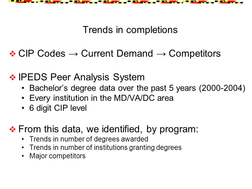 Trends in completions  CIP Codes → Current Demand → Competitors  IPEDS Peer Analysis System Bachelor's degree data over the past 5 years (2000-2004) Every institution in the MD/VA/DC area 6 digit CIP level  From this data, we identified, by program: Trends in number of degrees awarded Trends in number of institutions granting degrees Major competitors