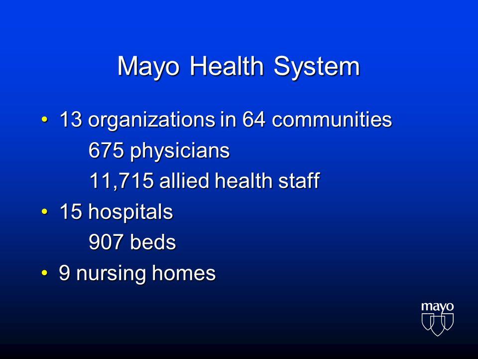Mayo Health System 13 organizations in 64 communities13 organizations in 64 communities 675 physicians 11,715 allied health staff 15 hospitals15 hospitals 907 beds 9 nursing homes9 nursing homes
