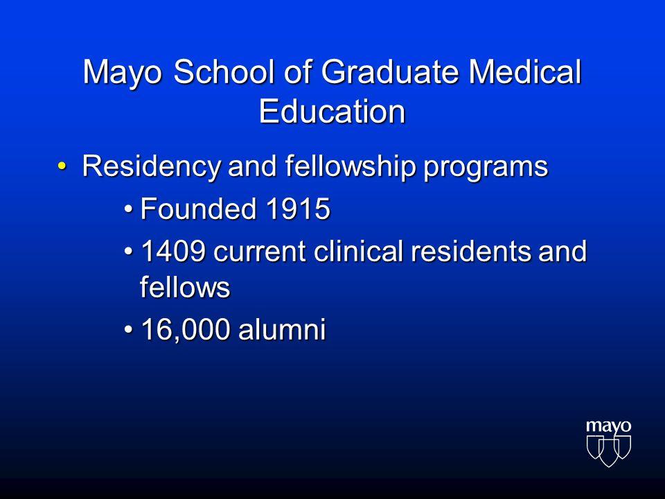 Mayo School of Graduate Medical Education Residency and fellowship programsResidency and fellowship programs Founded 1915Founded 1915 1409 current clinical residents and fellows1409 current clinical residents and fellows 16,000 alumni16,000 alumni