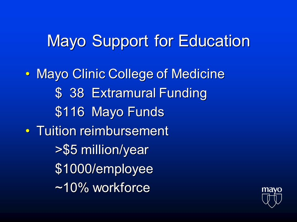 Mayo Support for Education Mayo Clinic College of MedicineMayo Clinic College of Medicine $ 38 Extramural Funding $116 Mayo Funds Tuition reimbursementTuition reimbursement >$5 million/year $1000/employee ~10% workforce