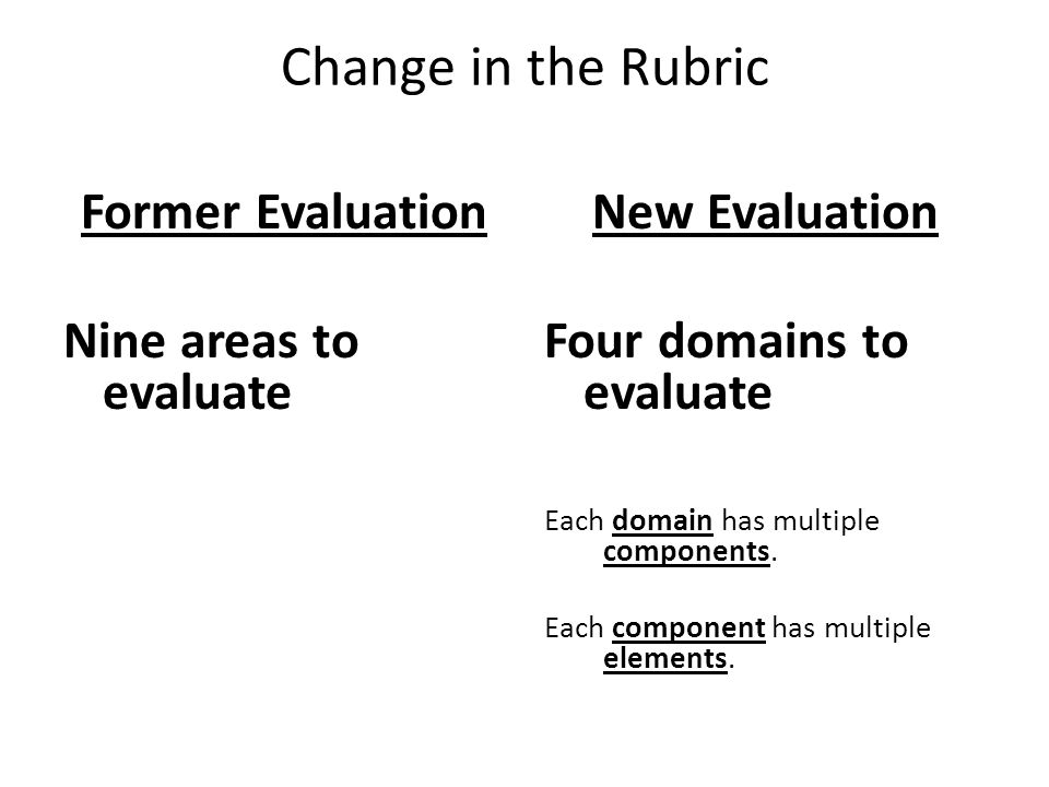 Change in the Rubric Former Evaluation Nine areas to evaluate New Evaluation Four domains to evaluate Each domain has multiple components.