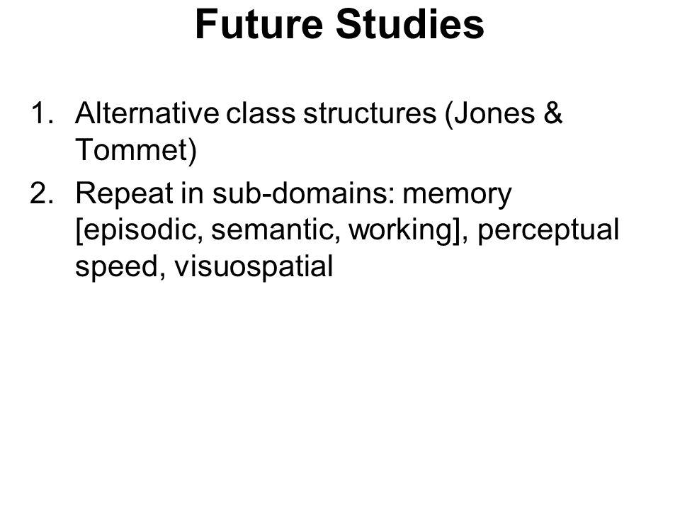 Future Studies 1.Alternative class structures (Jones & Tommet) 2.Repeat in sub-domains: memory [episodic, semantic, working], perceptual speed, visuospatial