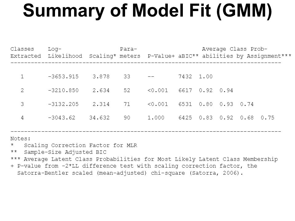 Summary of Model Fit (GMM) Classes Log- Para- Average Class Prob- Extracted Likelihood Scaling* meters P-Value+ aBIC** abilities by Assignment*** ------------------------------------------------------------------------------- 1 -3653.915 3.878 33 -- 7432 1.00 2 -3210.850 2.634 52 <0.001 6617 0.92 0.94 3 -3132.205 2.314 71 <0.001 6531 0.80 0.93 0.74 4 -3043.62 34.632 90 1.000 6425 0.83 0.92 0.68 0.75 ------------------------------------------------------------------------------- Notes: * Scaling Correction Factor for MLR ** Sample-Size Adjusted BIC *** Average Latent Class Probabilities for Most Likely Latent Class Membership + P-value from -2*LL difference test with scaling correction factor, the Satorra-Bentler scaled (mean-adjusted) chi-square (Satorra, 2006).