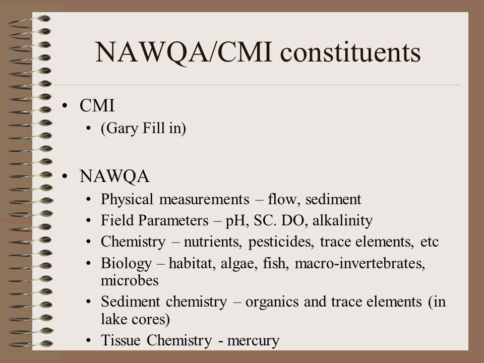 NAWQA/CMI constituents CMI (Gary Fill in) NAWQA Physical measurements – flow, sediment Field Parameters – pH, SC.
