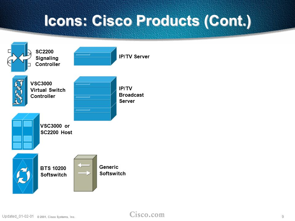 9 Updated_01-02-01 © 2001, Cisco Systems, Inc. Icons: Cisco Products (Cont.) VSC3000 Virtual Switch Controller SC2200 Signaling Controller VSC3000 or