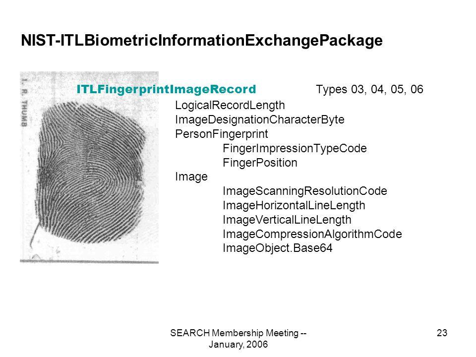 SEARCH Membership Meeting -- January, 2006 23 NIST-ITLBiometricInformationExchangePackage Types 03, 04, 05, 06 ITLFingerprintImageRecord LogicalRecordLength ImageDesignationCharacterByte PersonFingerprint FingerImpressionTypeCode FingerPosition Image ImageScanningResolutionCode ImageHorizontalLineLength ImageVerticalLineLength ImageCompressionAlgorithmCode ImageObject.Base64