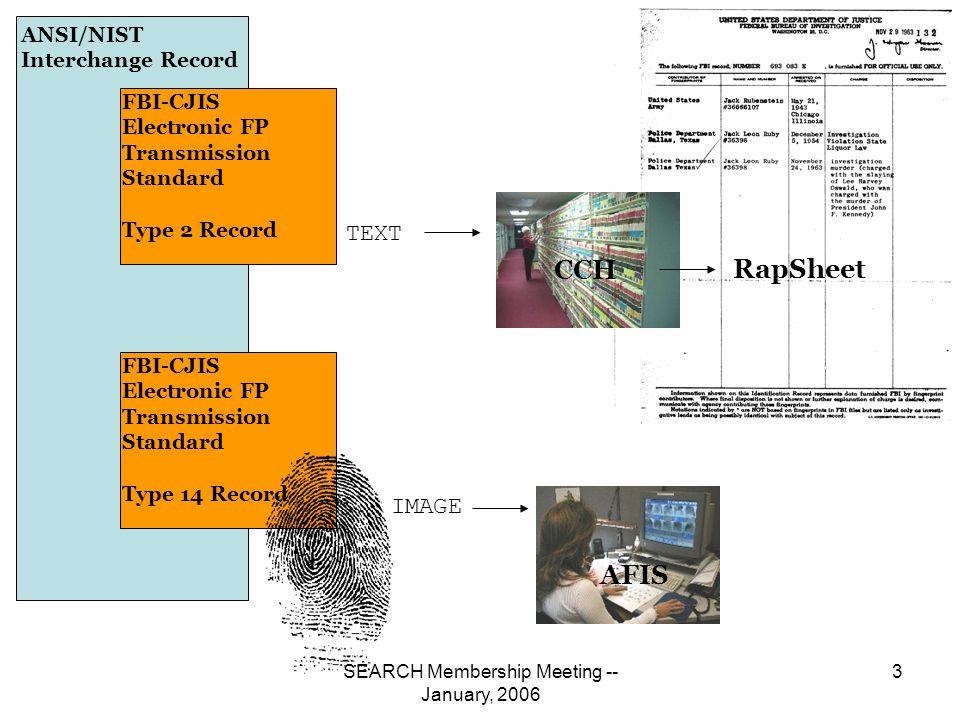 SEARCH Membership Meeting -- January, 2006 3 ANSI/NIST Interchange Record FBI-CJIS Electronic FP Transmission Standard Type 2 Record FBI-CJIS Electronic FP Transmission Standard Type 14 Record TEXT IMAGE AFIS CCH RapSheet