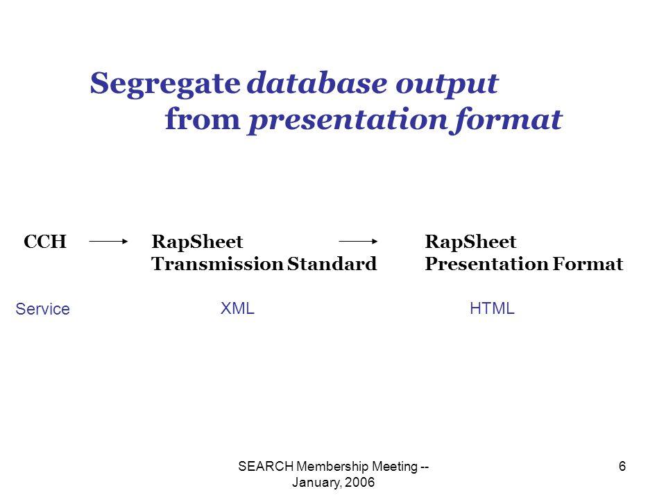 SEARCH Membership Meeting -- January, 2006 17 Automate database input ANSI/NIST Transmission Standard RapSheet Transmission Standard XML CCH Service