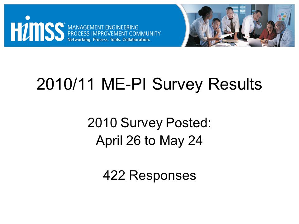 2010/11 ME-PI Survey Results 2010 Survey Posted: April 26 to May 24 422 Responses