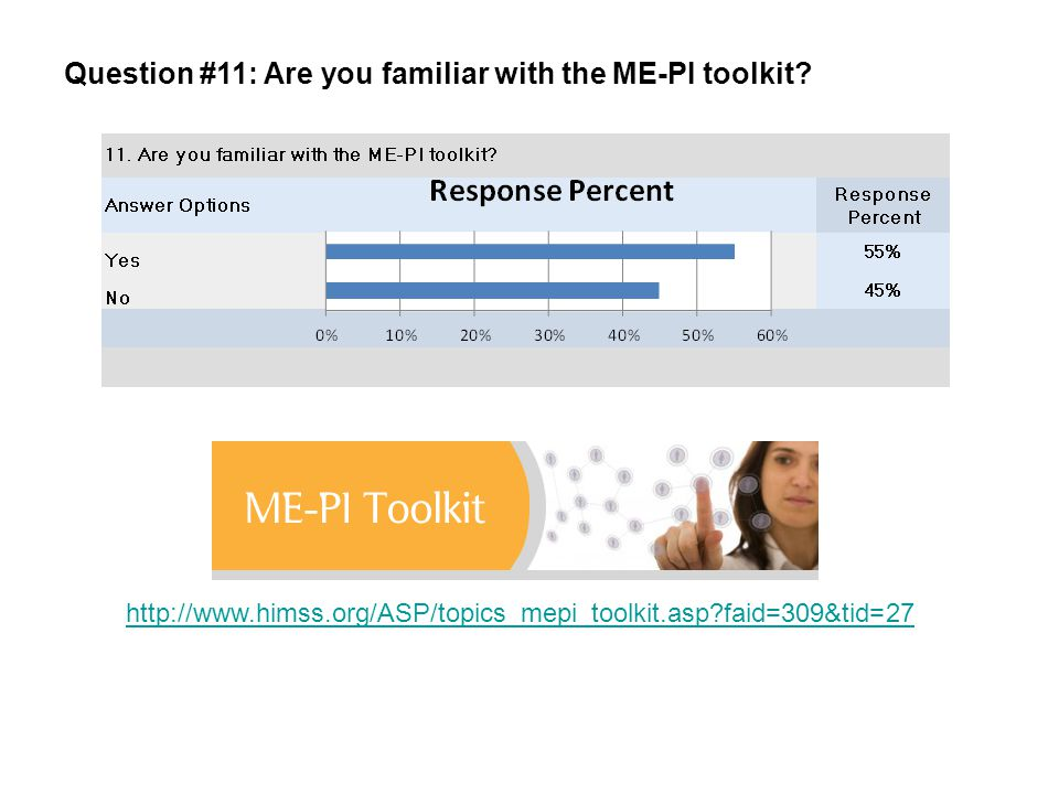 Question #11: Are you familiar with the ME-PI toolkit.
