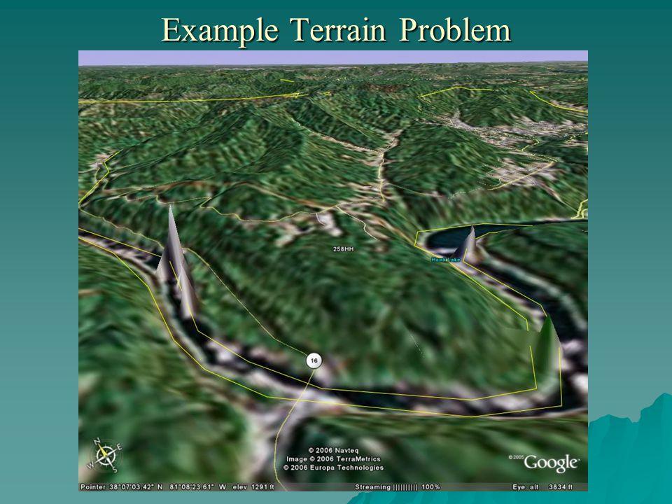 Example Terrain Problem