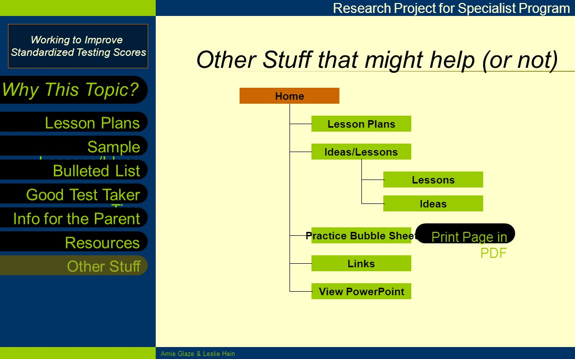 Working to Improve Standardized Testing Scores Research Project for Specialist Program Sample Lessons/Ideas Bulleted List Good Test Taker Tips Info fo